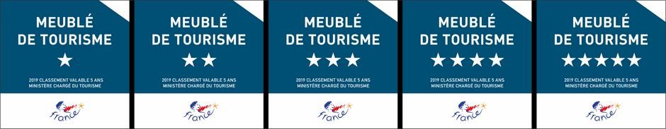 Declaration De Meuble De Tourisme Plerin Sur Mer Plerin Sur Mer
